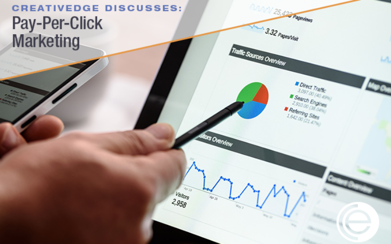 Learn How to Effectively Leverage Pay-Per-Click Marketing